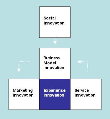 All_innovaiton_chart_3