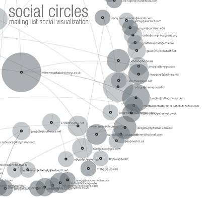 Social20circles