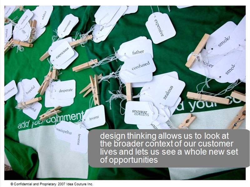 Design_thinking_broader_context