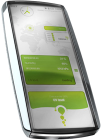 Nokiaegophone